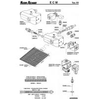 Table ECM 05