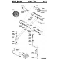 Table ELEKTRA 03