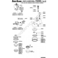 Table FAEMA 02