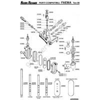 Table FAEMA 06