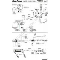Table FAEMA 17B