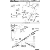Table FAEMA 22