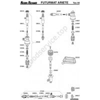 Table FUTURMAT - ARIETE 04